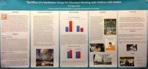 Rebecca School's Mindfulness Group Poster